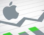 Cijene dionica Applea nadmašile očekivanja