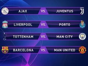 Manchester United protiv Barcelone, Liverpool i Juventus miljenici žrijeba